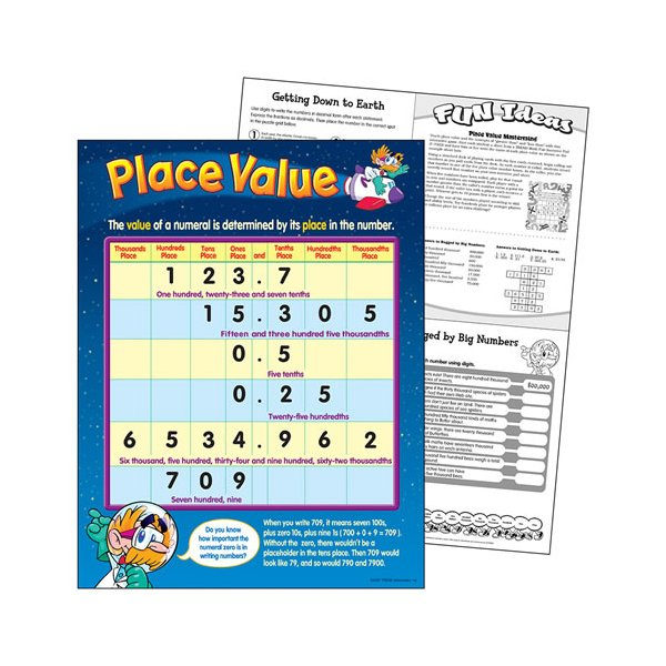 Share on Facebook!  sc 1 st  Learning Gizmos & Place Value Poster - Learning Gizmos - Family
